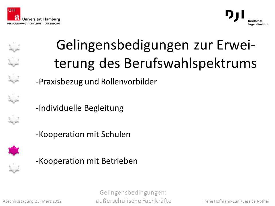 Abschlusstagung 23. März 2012 Irene Hofmann-Lun / Jessica Rother Gelingensbedigungen zur Erwei- terung des Berufswahlspektrums -Praxisbezug und Rollen