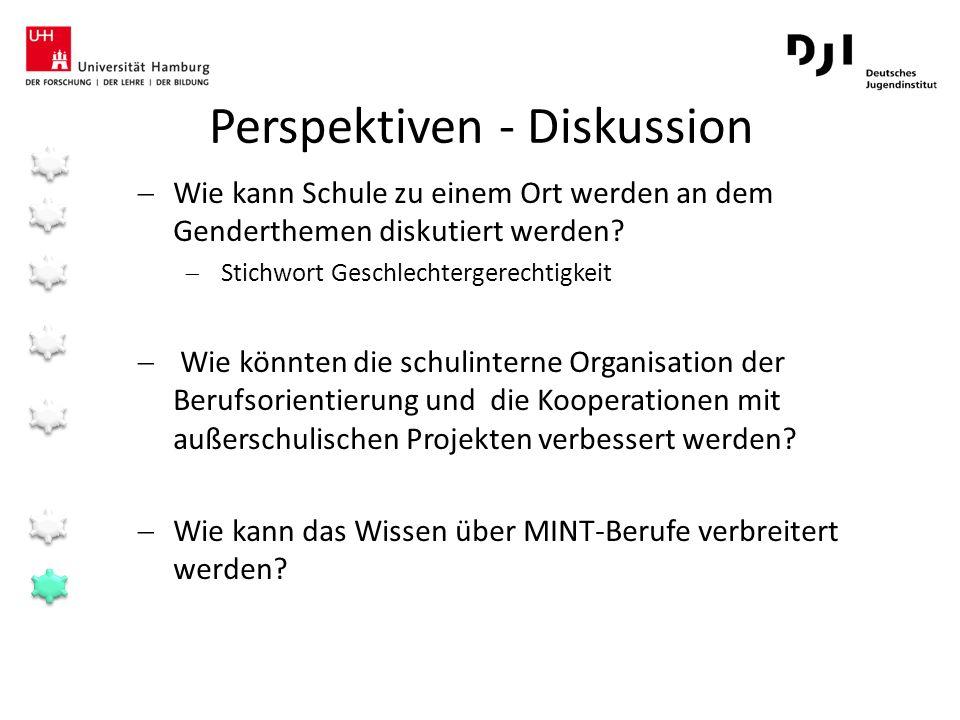 Perspektiven - Diskussion Wie kann Schule zu einem Ort werden an dem Genderthemen diskutiert werden? Stichwort Geschlechtergerechtigkeit Wie könnten d