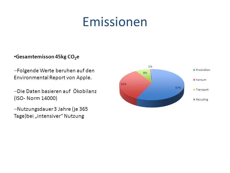 Emissionen Gesamtemisson 45kg CO 2 e Folgende Werte beruhen auf den Environmental Report von Apple. Die Daten basieren auf Ökobilanz (ISO- Norm 14000)