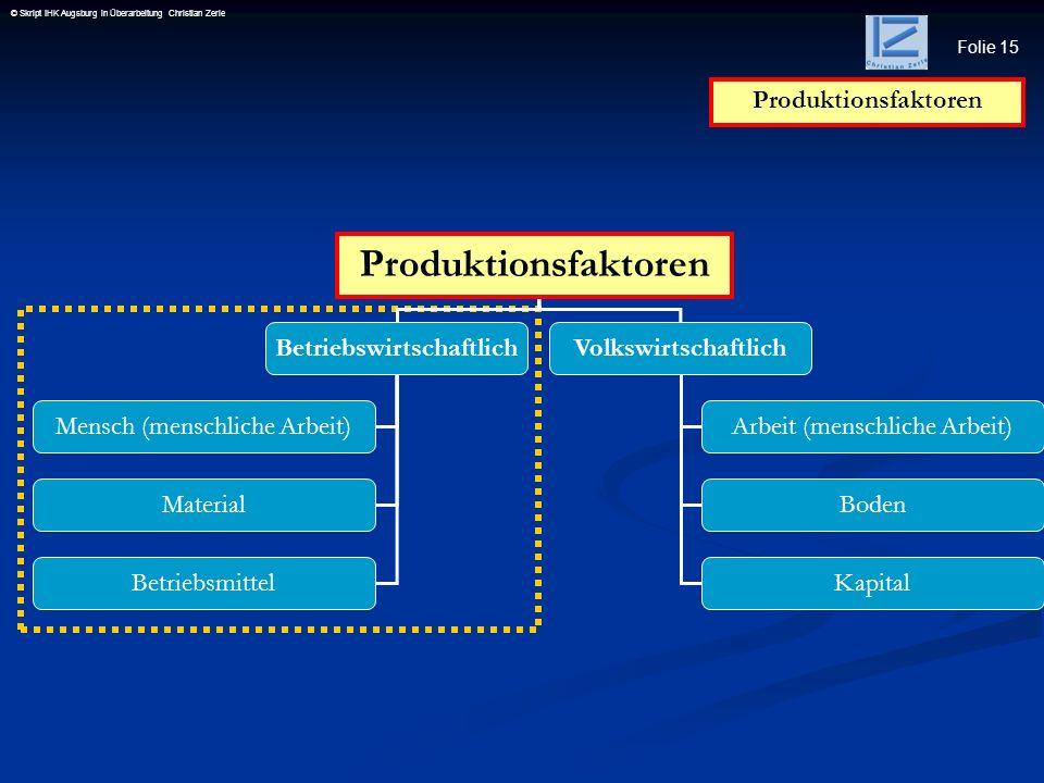 Folie 15 © Skript IHK Augsburg in Überarbeitung Christian Zerle Produktionsfaktoren BetriebswirtschaftlichVolkswirtschaftlich Mensch (menschliche Arbe