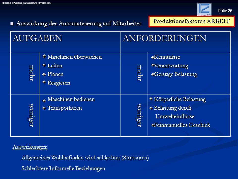 Folie 26 © Skript IHK Augsburg in Überarbeitung Christian Zerle Auswirkung der Automatisierung auf Mitarbeiter Auswirkung der Automatisierung auf Mita