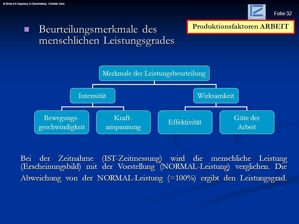 Folie 32 © Skript IHK Augsburg in Überarbeitung Christian Zerle Beurteilungsmerkmale des menschlichen Leistungsgrades Beurteilungsmerkmale des menschl