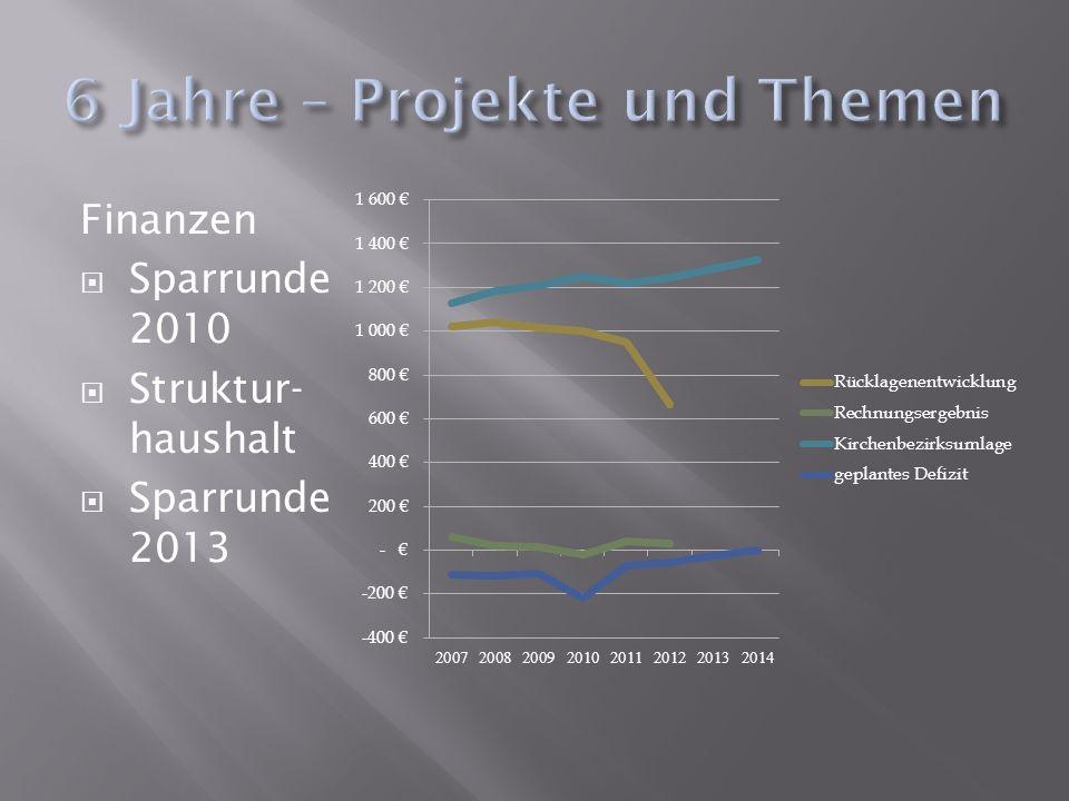 Finanzen Sparrunde 2010 Struktur- haushalt Sparrunde 2013