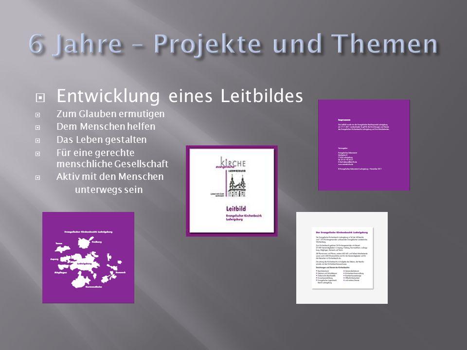 2010 – Beginn derVesperkirche in der Friedenskirche Ludwigsburg
