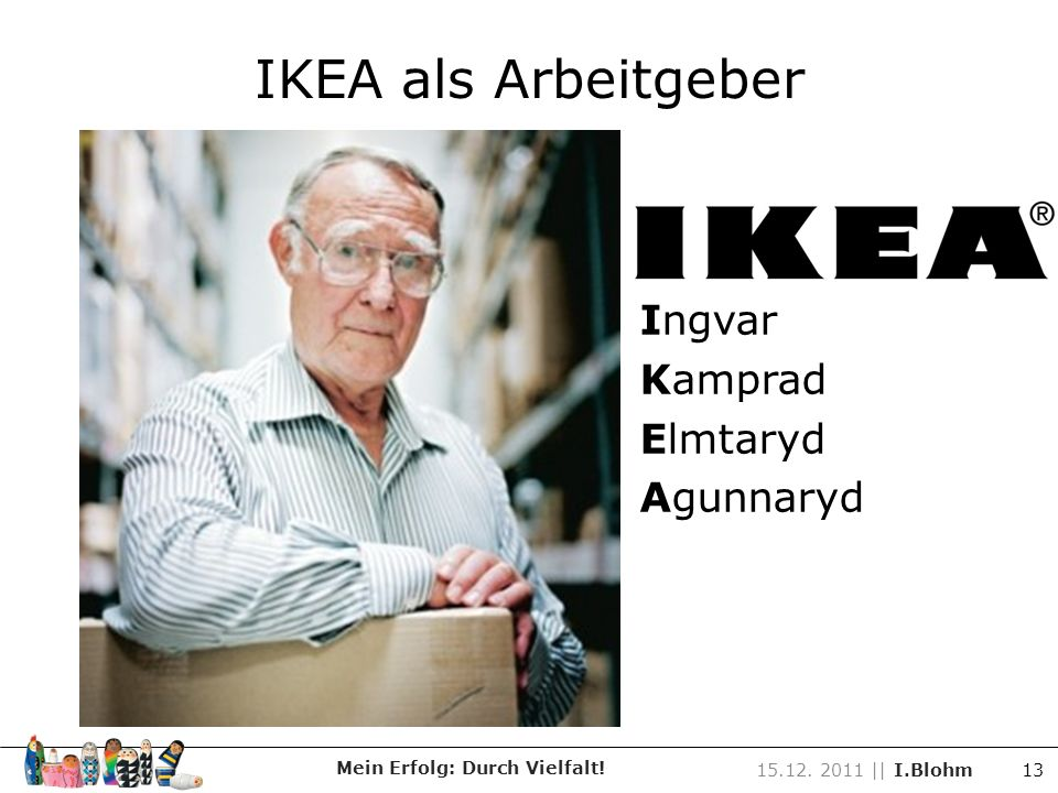 Ingvar Kamprad Elmtaryd Agunnaryd Mein Erfolg: Durch Vielfalt! 15.12. 2011 || I.Blohm 13 IKEA als Arbeitgeber
