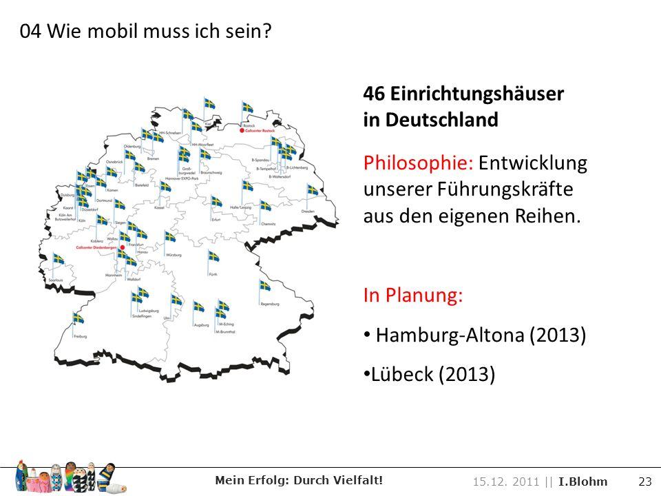 Philosophie: Entwicklung unserer Führungskräfte aus den eigenen Reihen. In Planung: Hamburg-Altona (2013) Lübeck (2013) Mein Erfolg: Durch Vielfalt! 1