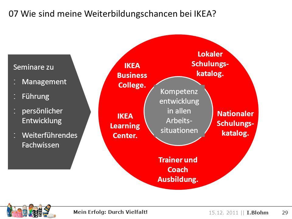 Kompetenz entwicklung in allen Arbeits- situationen Trainer und Coach Ausbildung. IKEA Business College. Nationaler Schulungs- katalog. Lokaler Schulu