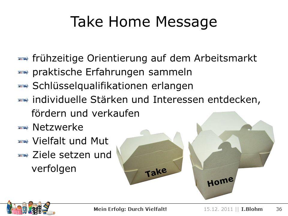 Take Home Message Mein Erfolg: Durch Vielfalt!15.12. 2011 || I.Blohm 36 Take Home frühzeitige Orientierung auf dem Arbeitsmarkt praktische Erfahrungen
