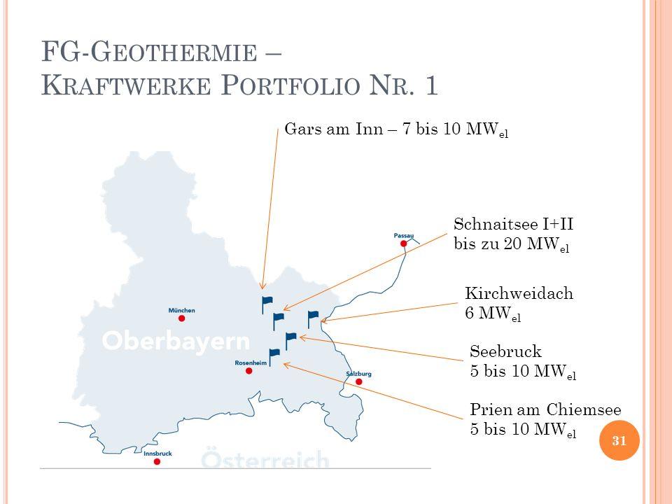FG-G EOTHERMIE – K RAFTWERKE P ORTFOLIO N R.