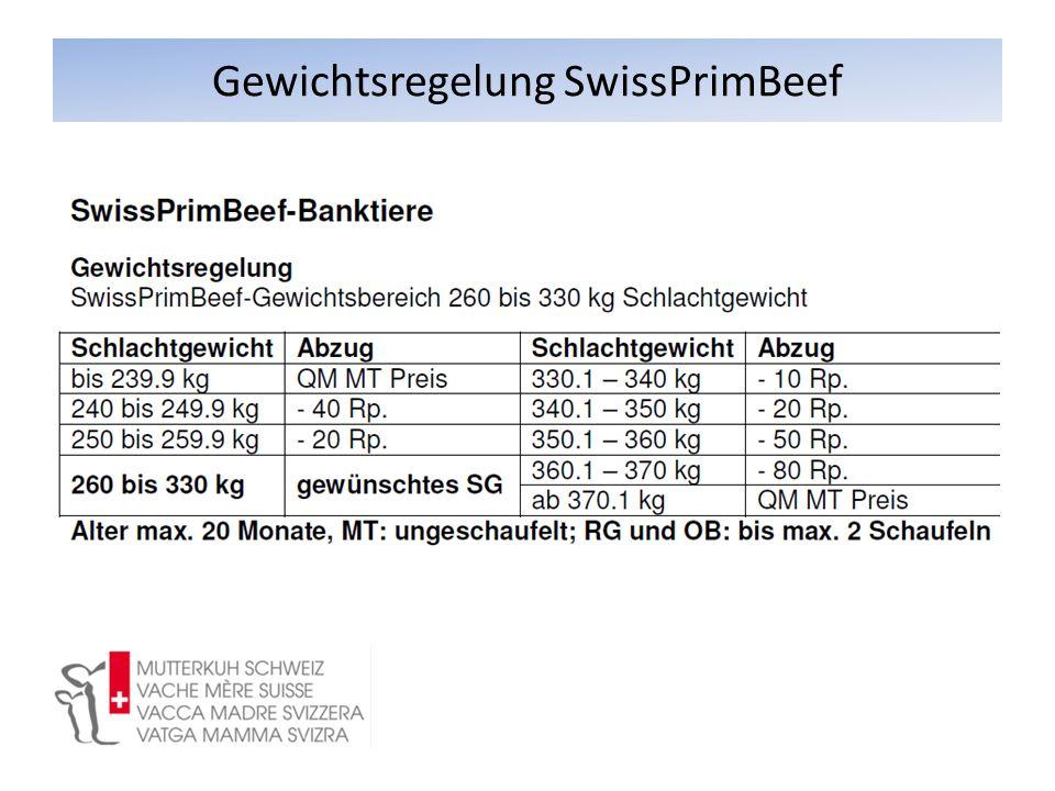 Gewichtsregelung SwissPrimBeef