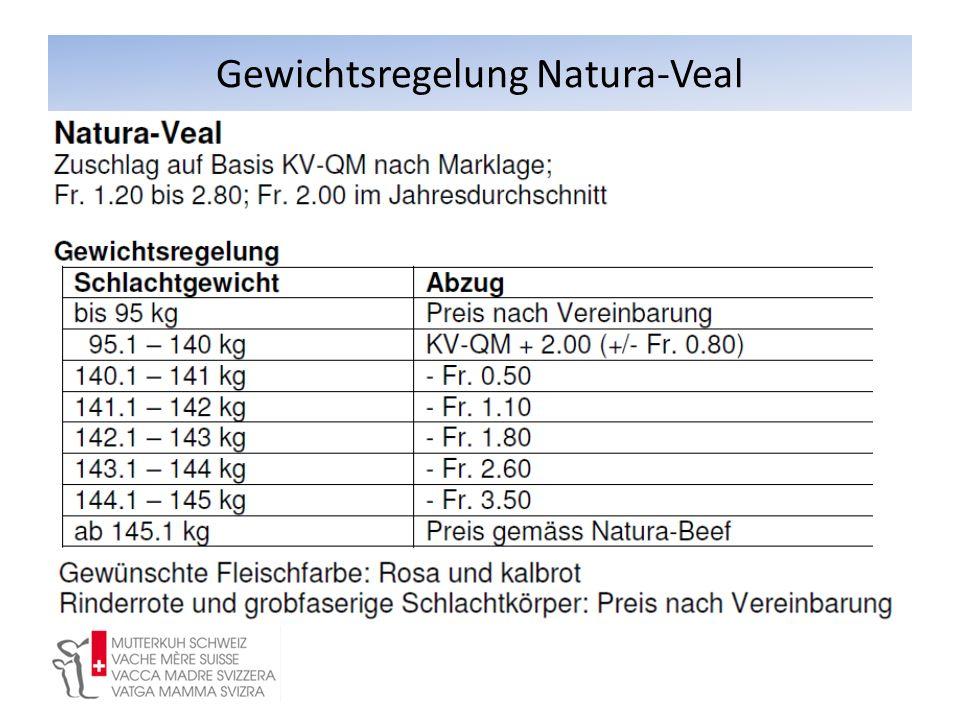 Gewichtsregelung Natura-Veal
