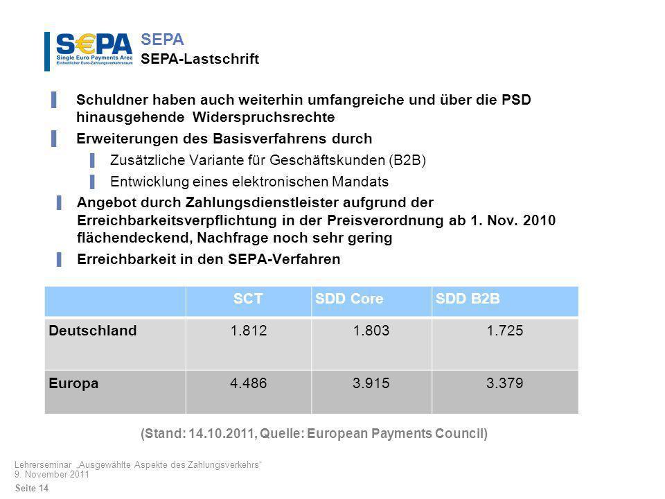 Schuldner haben auch weiterhin umfangreiche und über die PSD hinausgehende Widerspruchsrechte Erweiterungen des Basisverfahrens durch Zusätzliche Vari
