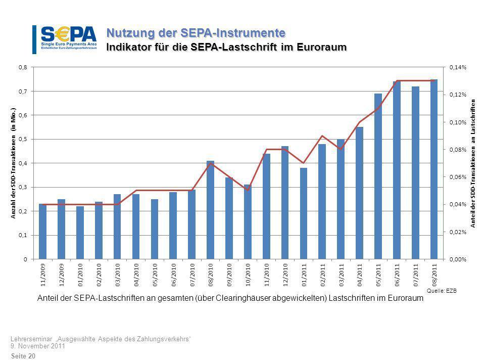Anteil der SEPA-Lastschriften an gesamten (über Clearinghäuser abgewickelten) Lastschriften im Euroraum Quelle: EZB Nutzung der SEPA-Instrumente Indik