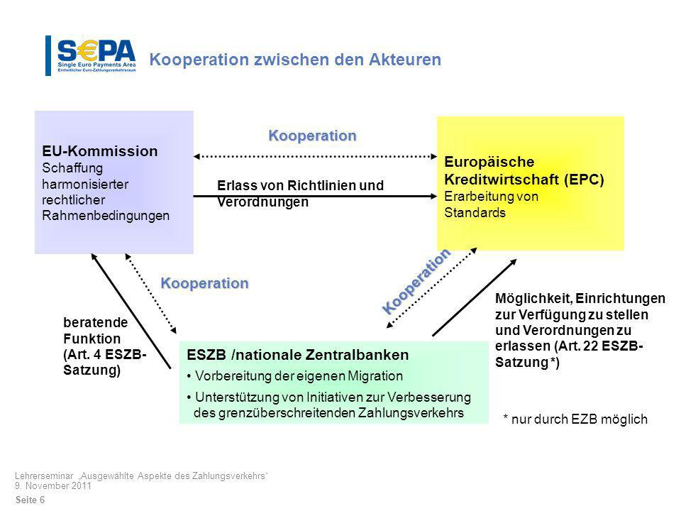 Kooperation zwischen den Akteuren EU-Kommission Schaffung harmonisierter rechtlicher Rahmenbedingungen ESZB /nationale Zentralbanken Vorbereitung der