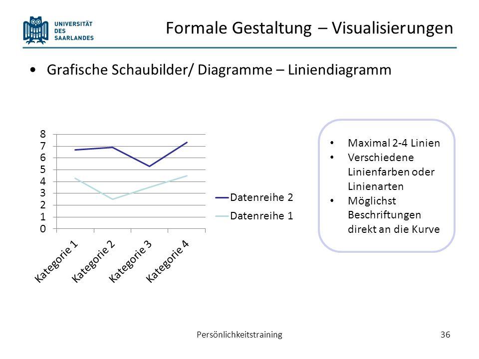 Formale Gestaltung – Visualisierungen Grafische Schaubilder/ Diagramme - Säulendiagramm Persönlichkeitstraining37 zweidimensional Unterschiede in Farbe und Rasterung Beschriftung der Balken außerhalb des Diagramms
