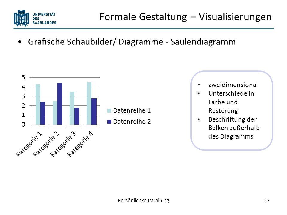Formale Gestaltung – Visualisierungen Grafische Schaubilder/ Diagramme - Tortendiagramm Persönlichkeitstraining38 Beschriftungen i.d.R.
