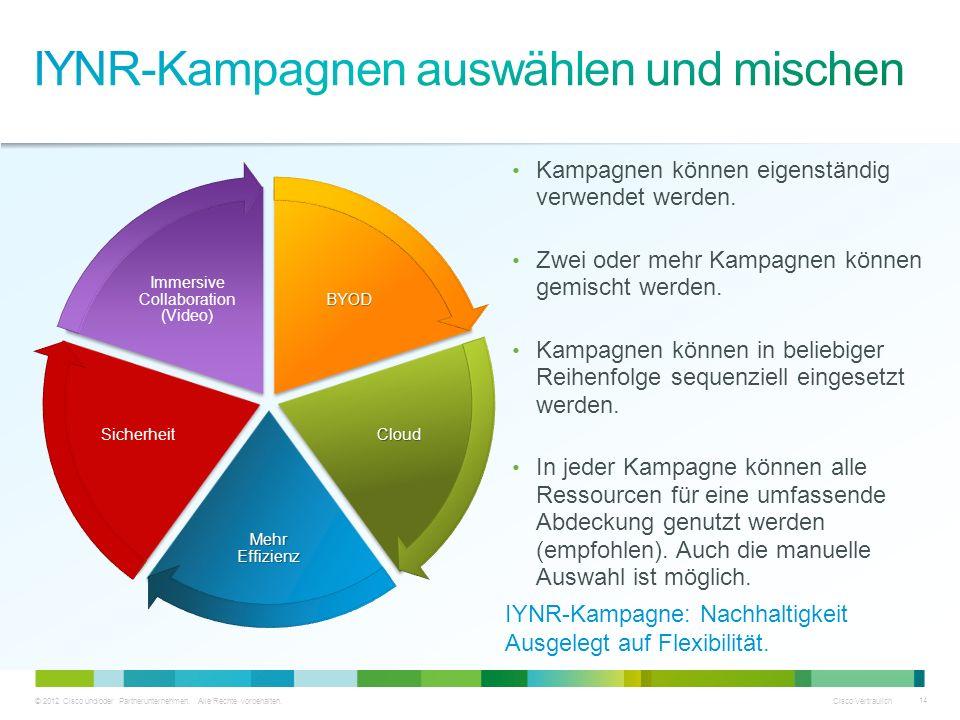 © 2012 Cisco und/oder Partnerunternehmen. Alle Rechte vorbehalten. Cisco Vertraulich 14 Kampagnen können eigenständig verwendet werden. Zwei oder mehr