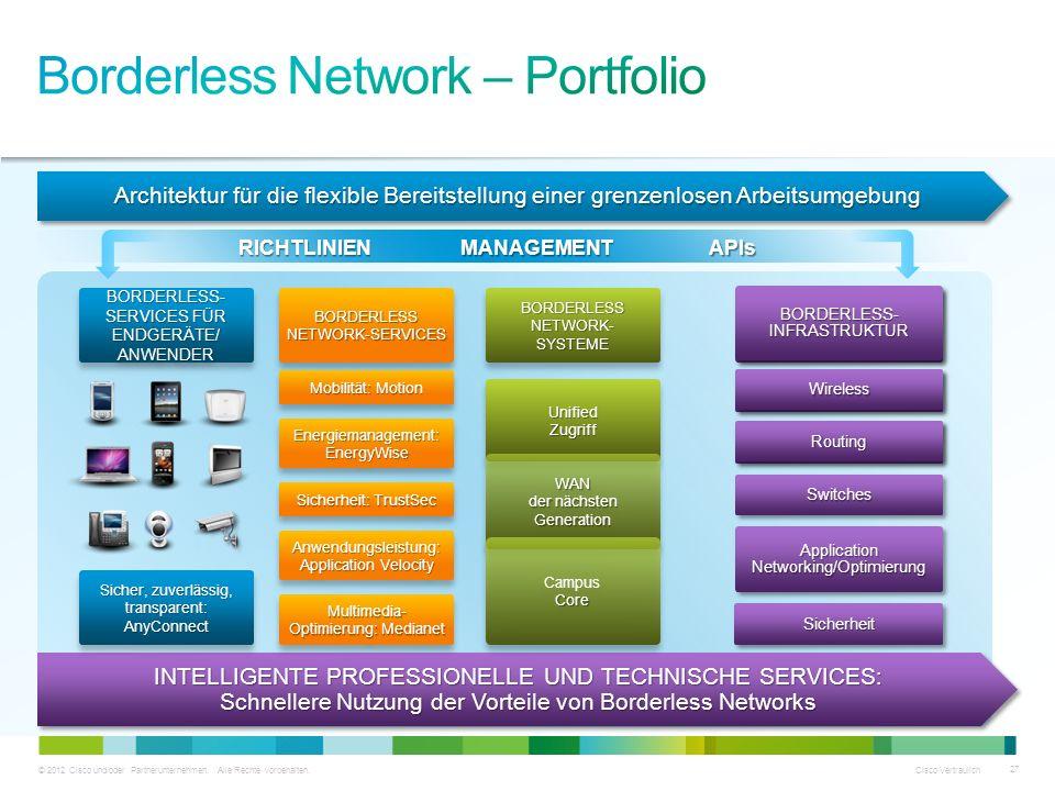 © 2012 Cisco und/oder Partnerunternehmen. Alle Rechte vorbehalten. Cisco Vertraulich 27 Architektur für die flexible Bereitstellung einer grenzenlosen