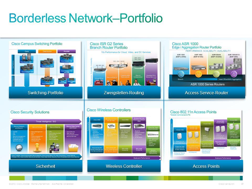 © 2012 Cisco und/oder Partnerunternehmen. Alle Rechte vorbehalten. Cisco Vertraulich 28 Switching-PortfolioSwitching-PortfolioZweigstellen-RoutingZwei
