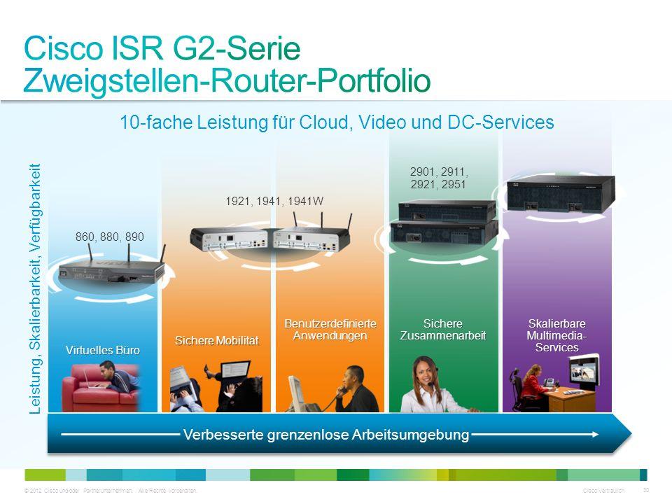 © 2012 Cisco und/oder Partnerunternehmen. Alle Rechte vorbehalten. Cisco Vertraulich 30 Sichere Zusammenarbeit Leistung, Skalierbarkeit, Verfügbarkeit