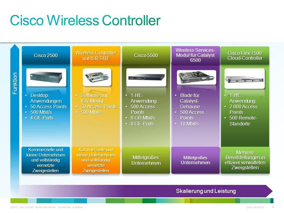 © 2012 Cisco und/oder Partnerunternehmen. Alle Rechte vorbehalten. Cisco Vertraulich 33 Desktop- AnwendungenDesktop- Anwendungen 50 Access Points50 Ac