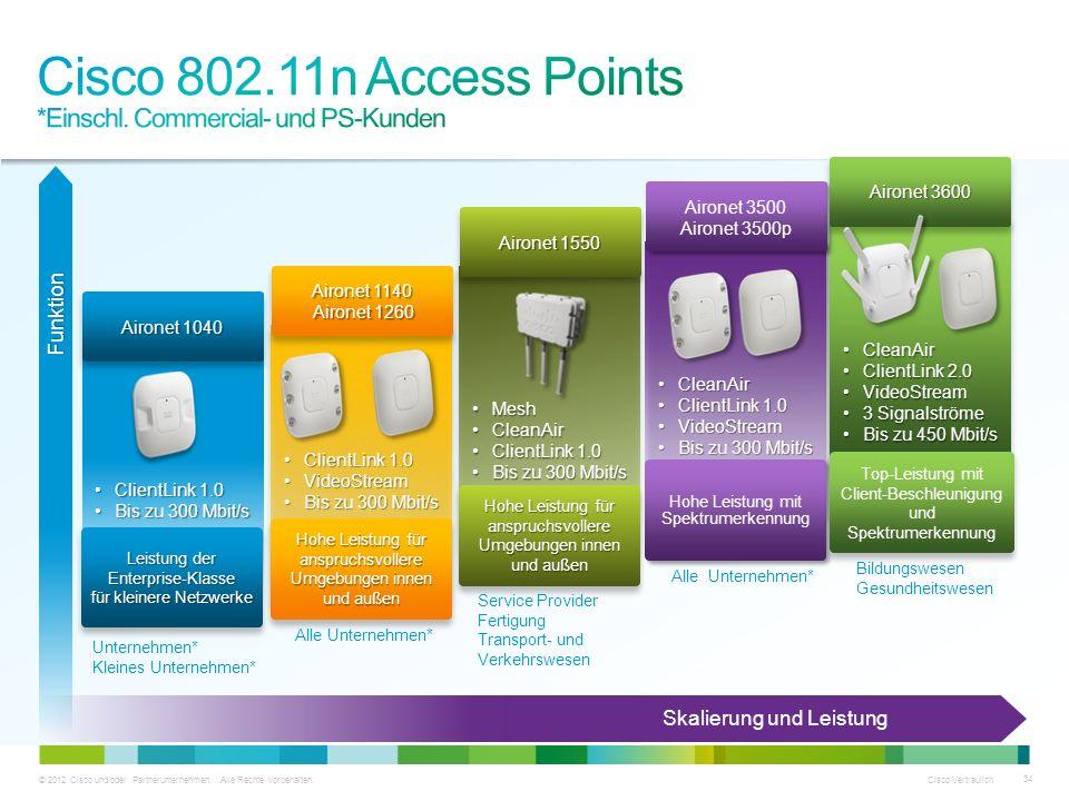 © 2012 Cisco und/oder Partnerunternehmen. Alle Rechte vorbehalten. Cisco Vertraulich 34 ClientLink 1.0ClientLink 1.0 Bis zu 300 Mbit/sBis zu 300 Mbit/