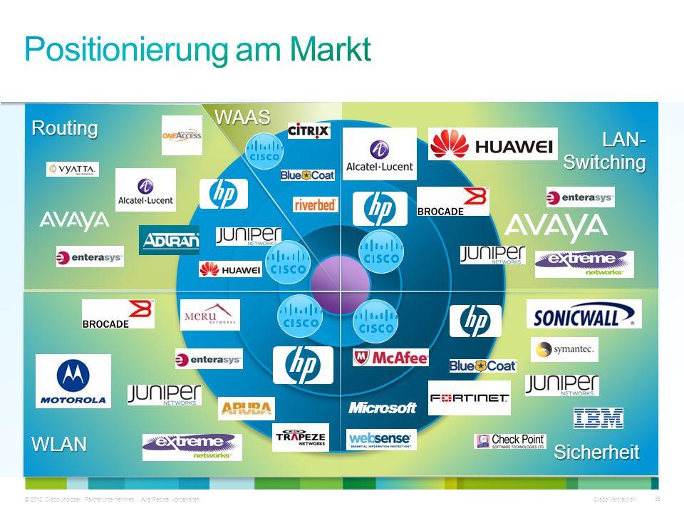 © 2012 Cisco und/oder Partnerunternehmen. Alle Rechte vorbehalten. Cisco Vertraulich 35 Routing WAAS LAN- Switching WLAN Sicherheit