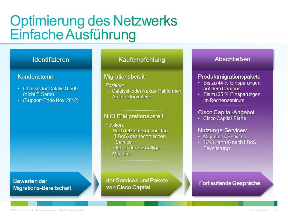 © 2012 Cisco und/oder Partnerunternehmen. Alle Rechte vorbehalten. Cisco Vertraulich 38 IdentifizierenIdentifizierenKaufempfehlungKaufempfehlung Absch
