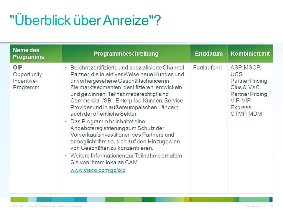 © 2012 Cisco und/oder Partnerunternehmen. Alle Rechte vorbehalten. Cisco Vertraulich 39 Name des Programms ProgrammbeschreibungEnddatum Kombiniert mit
