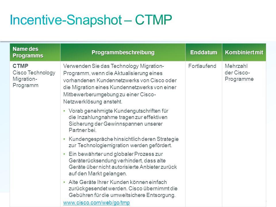 © 2012 Cisco und/oder Partnerunternehmen. Alle Rechte vorbehalten. Cisco Vertraulich 40 Name des Programms ProgrammbeschreibungEnddatum Kombiniert mit