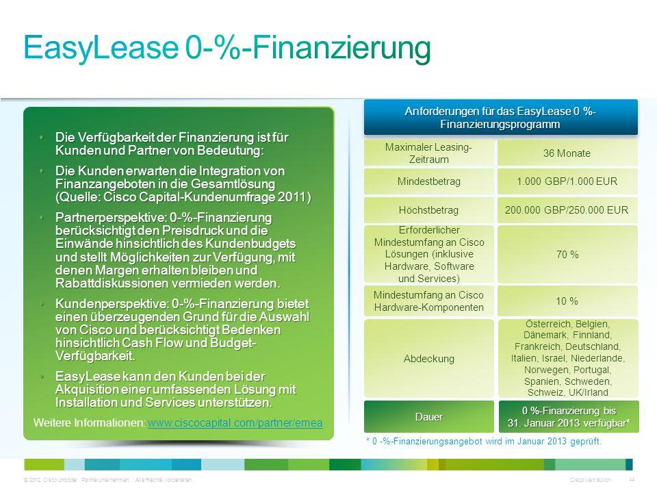 © 2012 Cisco und/oder Partnerunternehmen. Alle Rechte vorbehalten. Cisco Vertraulich 44 Die Verfügbarkeit der Finanzierung ist für Kunden und Partner