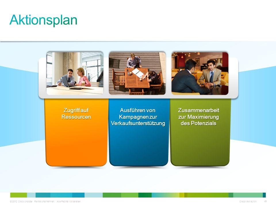 © 2012 Cisco und/oder Partnerunternehmen. Alle Rechte vorbehalten. Cisco Vertraulich 49 Zugriff auf Ressourcen Ausführen von Kampagnen zur Verkaufsunt