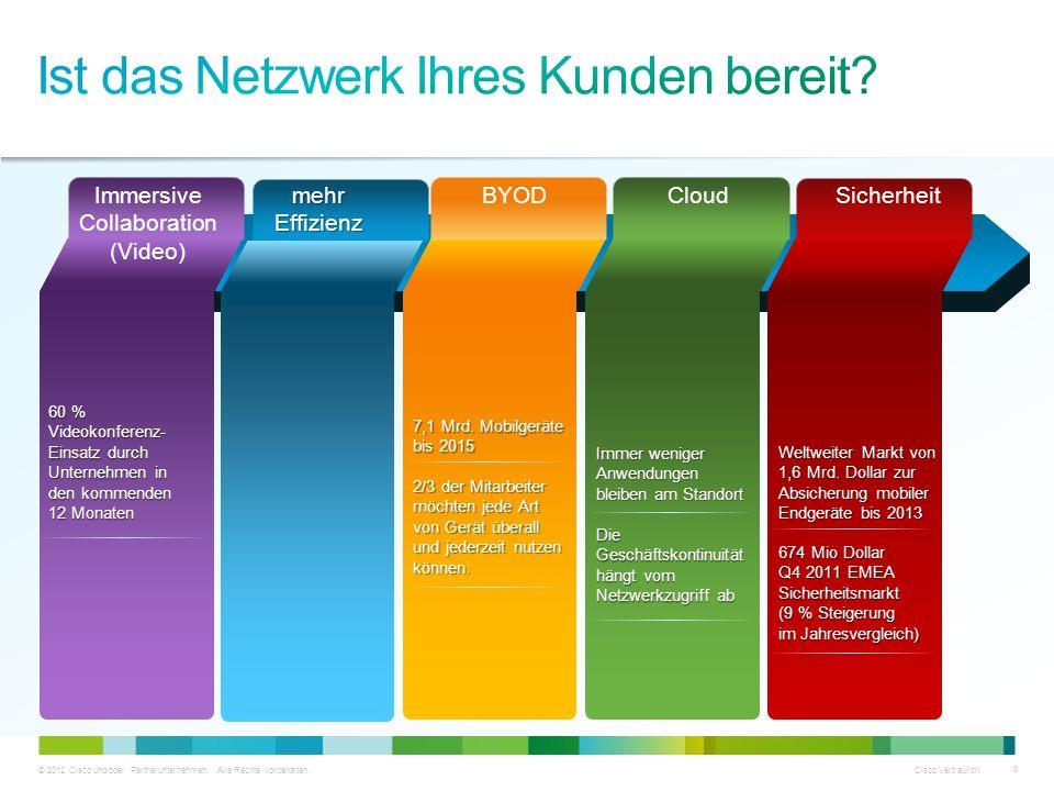 © 2012 Cisco und/oder Partnerunternehmen. Alle Rechte vorbehalten. Cisco Vertraulich 8 Immersive Collaboration (Video) mehr Effizienz BYODCloudSicherh