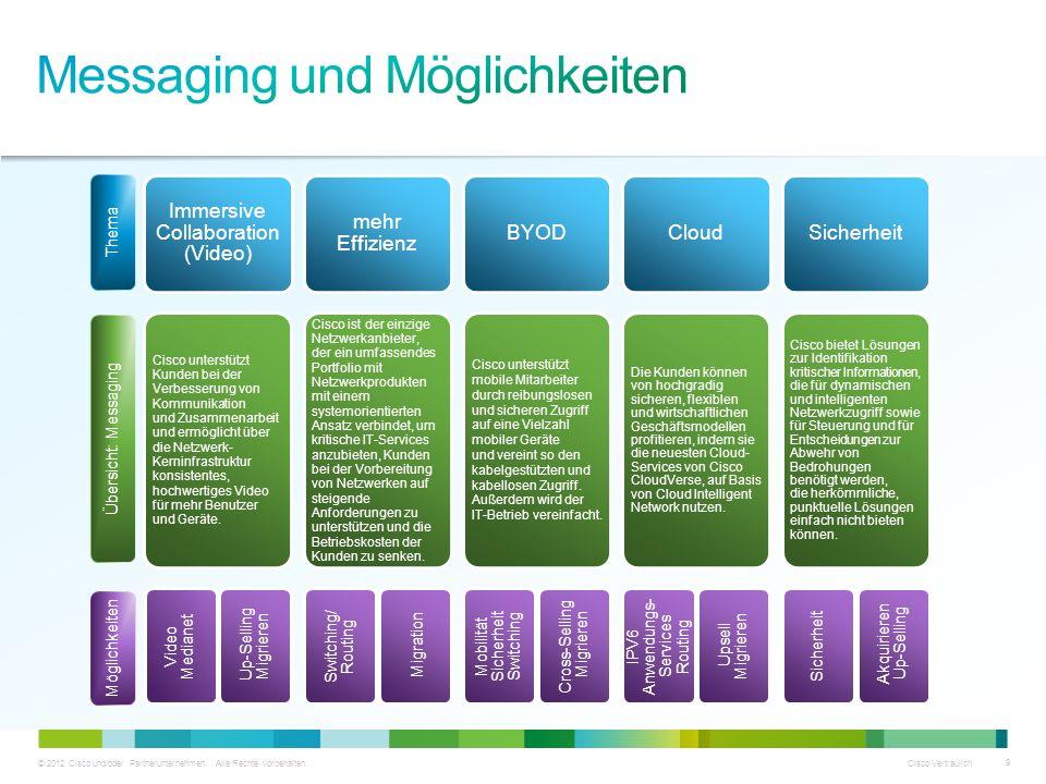© 2012 Cisco und/oder Partnerunternehmen. Alle Rechte vorbehalten. Cisco Vertraulich 9 Immersive Collaboration (Video) Cisco unterstützt Kunden bei de