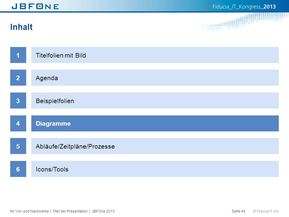 © Fiducia IT AG Inhalt Seite 44 1Titelfolien mit Bild 2Agenda 3Beispielfolien 4Diagramme 5Abläufe/Zeitpläne/Prozesse 6Icons/Tools Ihr Vor- und Nachnam