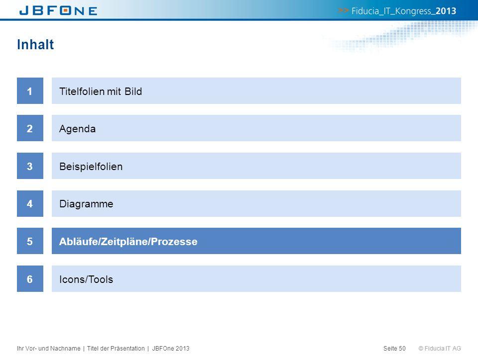 © Fiducia IT AG Inhalt Seite 50 1Titelfolien mit Bild 2Agenda 3Beispielfolien 4Diagramme 5Abläufe/Zeitpläne/Prozesse 6Icons/Tools Ihr Vor- und Nachnam