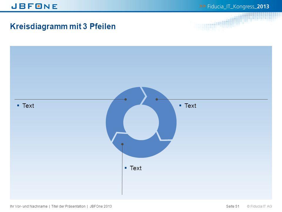 © Fiducia IT AG Kreisdiagramm mit 3 Pfeilen Seite 51 Text Ihr Vor- und Nachname | Titel der Präsentation | JBFOne 2013