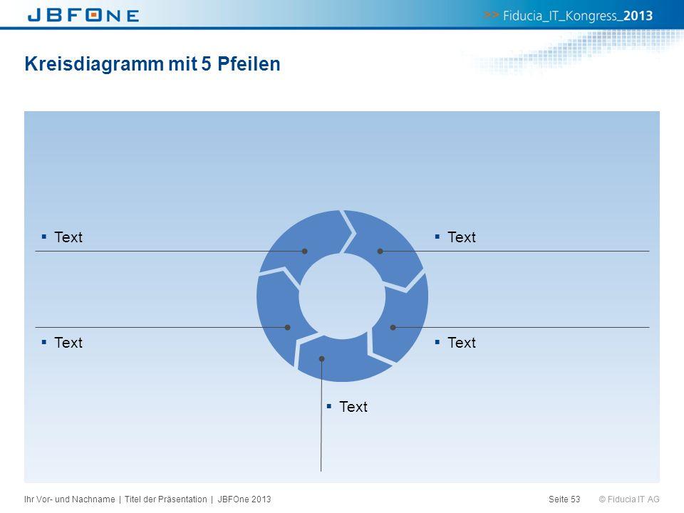 © Fiducia IT AG Kreisdiagramm mit 5 Pfeilen Seite 53 Text Ihr Vor- und Nachname | Titel der Präsentation | JBFOne 2013