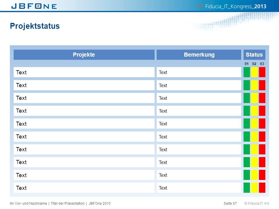 © Fiducia IT AG Projektstatus Seite 57 ProjekteBemerkung Text Status 010203 Ihr Vor- und Nachname | Titel der Präsentation | JBFOne 2013
