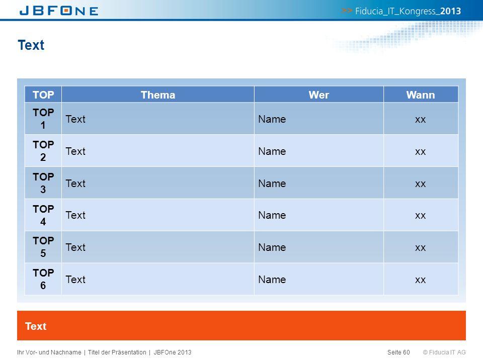© Fiducia IT AG Text Seite 60 TOPThemaWerWann TOP 1 TextNamexx TOP 2 TextNamexx TOP 3 TextNamexx TOP 4 TextNamexx TOP 5 TextNamexx TOP 6 TextNamexx Ih