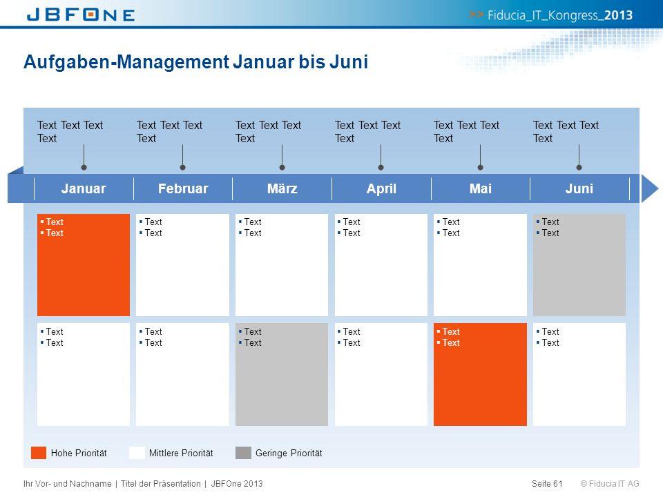 © Fiducia IT AG Aufgaben-Management Januar bis Juni Seite 61 JanuarFebruarMärzAprilMaiJuni Text Text Text Text Text Text Text Text Text Text Text Text