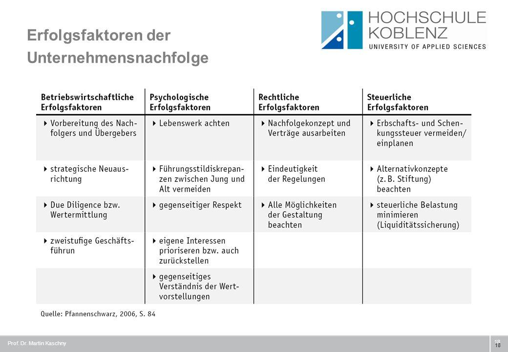 Erfolgsfaktoren der Unternehmensnachfolge 18 Prof. Dr. Martin Kaschny