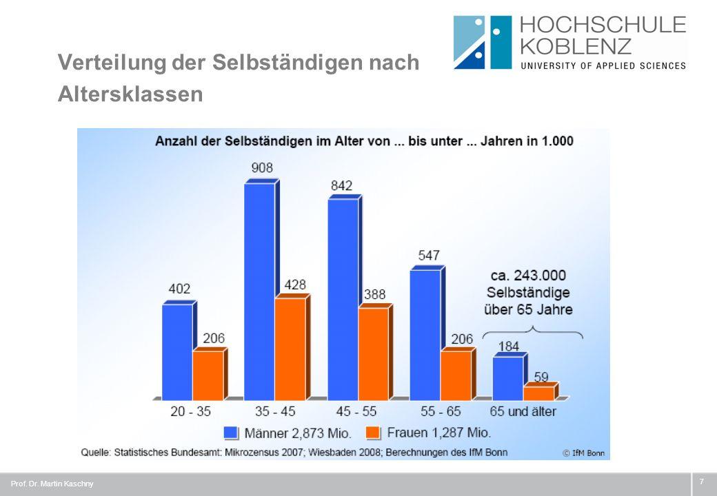 Verteilung der Selbständigen nach Altersklassen 7 Prof. Dr. Martin Kaschny