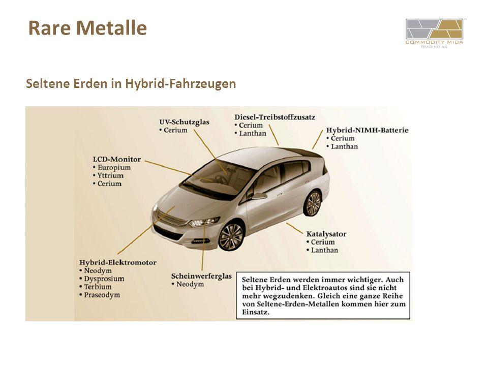 Seltene Erden in Hybrid-Fahrzeugen