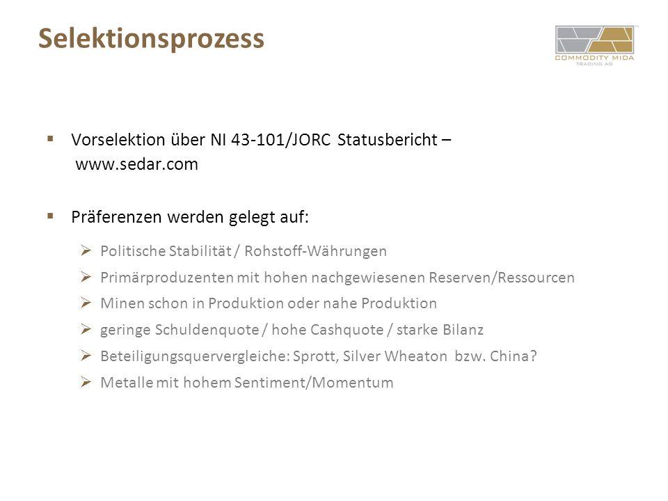 Selektionsprozess Vorselektion über NI 43-101/JORC Statusbericht – www.sedar.com Präferenzen werden gelegt auf: Politische Stabilität / Rohstoff-Währu