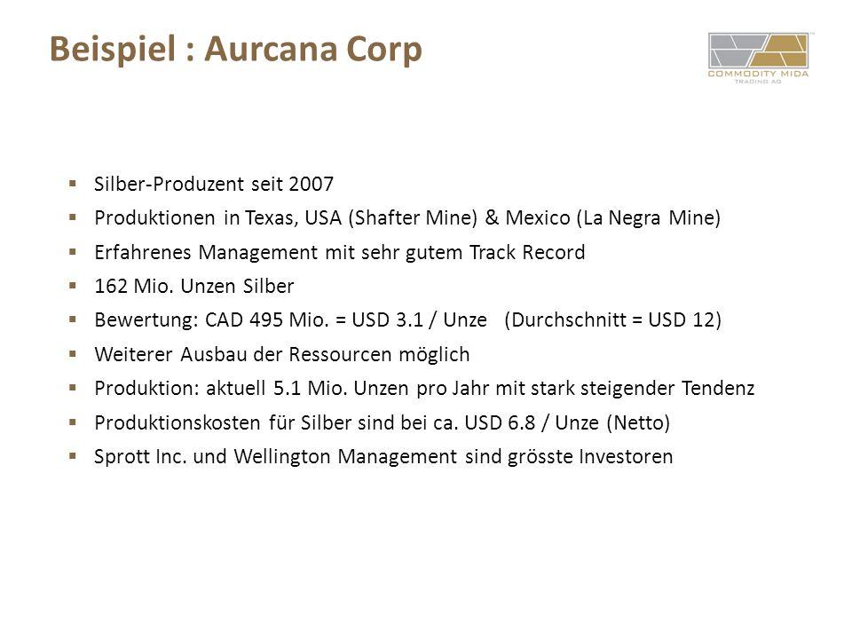 Silber-Produzent seit 2007 Produktionen in Texas, USA (Shafter Mine) & Mexico (La Negra Mine) Erfahrenes Management mit sehr gutem Track Record 162 Mio.