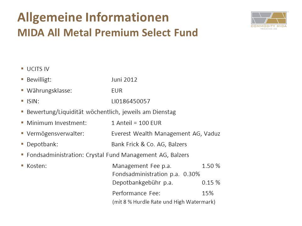 Allgemeine Informationen MIDA All Metal Premium Select Fund UCITS IV Bewilligt:Juni 2012 Währungsklasse:EUR ISIN:LI0186450057 Bewertung/Liquiditätwöchentlich, jeweils am Dienstag Minimum Investment:1 Anteil = 100 EUR Vermögensverwalter:Everest Wealth Management AG, Vaduz Depotbank:Bank Frick & Co.