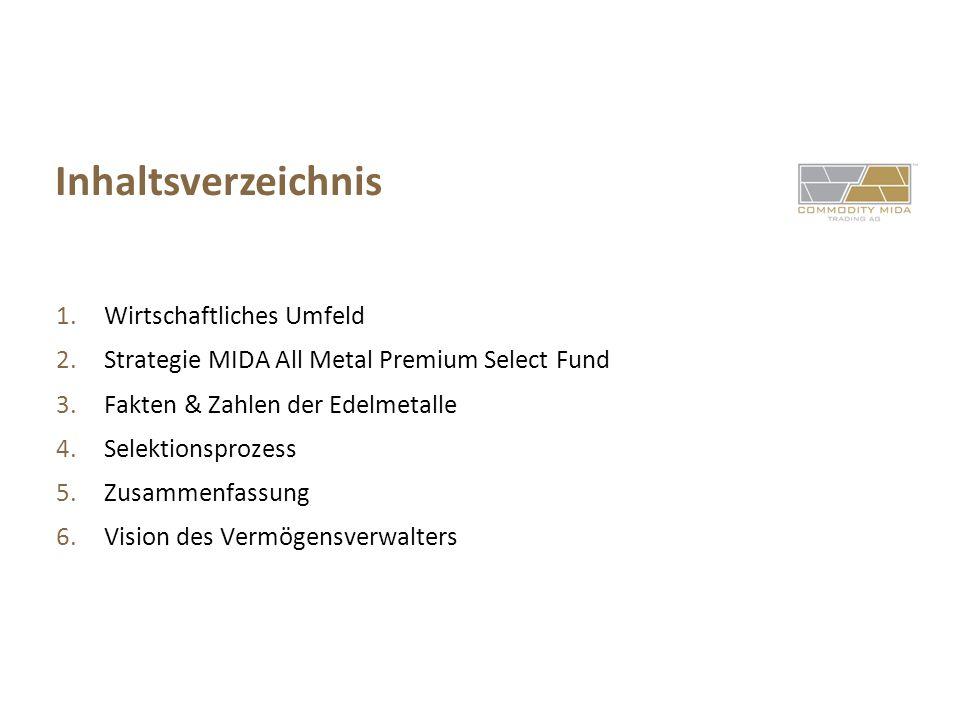 Inhaltsverzeichnis 1.Wirtschaftliches Umfeld 2.Strategie MIDA All Metal Premium Select Fund 3.Fakten & Zahlen der Edelmetalle 4.Selektionsprozess 5.Zu