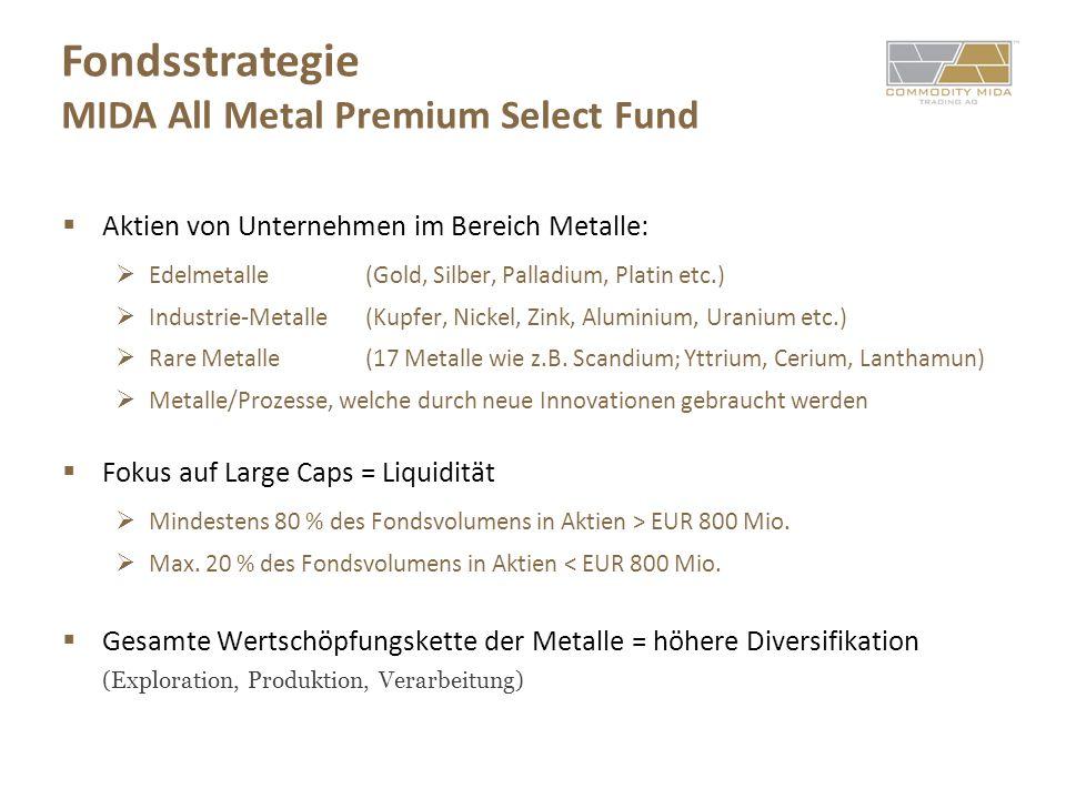 Fondsstrategie MIDA All Metal Premium Select Fund Aktien von Unternehmen im Bereich Metalle: Edelmetalle(Gold, Silber, Palladium, Platin etc.) Industrie-Metalle(Kupfer, Nickel, Zink, Aluminium, Uranium etc.) Rare Metalle(17 Metalle wie z.B.