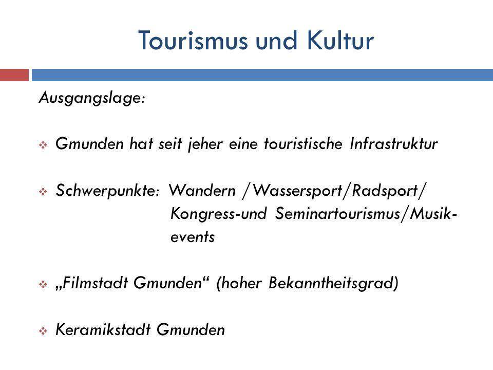 Tourismus und Kultur Ausgangslage: Gmunden hat seit jeher eine touristische Infrastruktur Schwerpunkte: Wandern /Wassersport/Radsport/ Kongress-und Se